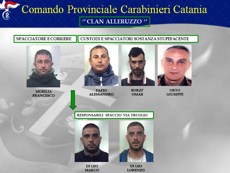 Operazione Sotto Scacco, gli arrestati